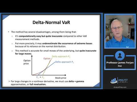 Calculating and Applying VaR (FRM Part 1 – Book 4 – Valuation ...