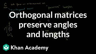 Lin Alg:  Orthogonal matrices preserve angles and lengths