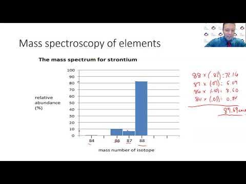 AP Chemistry Unit 1 Review Lesson