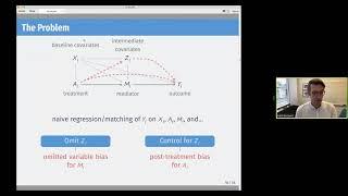 "Matt Blackwell, ""Telescope Matching: A Flexible Approach to Estimating Direct Effects"""