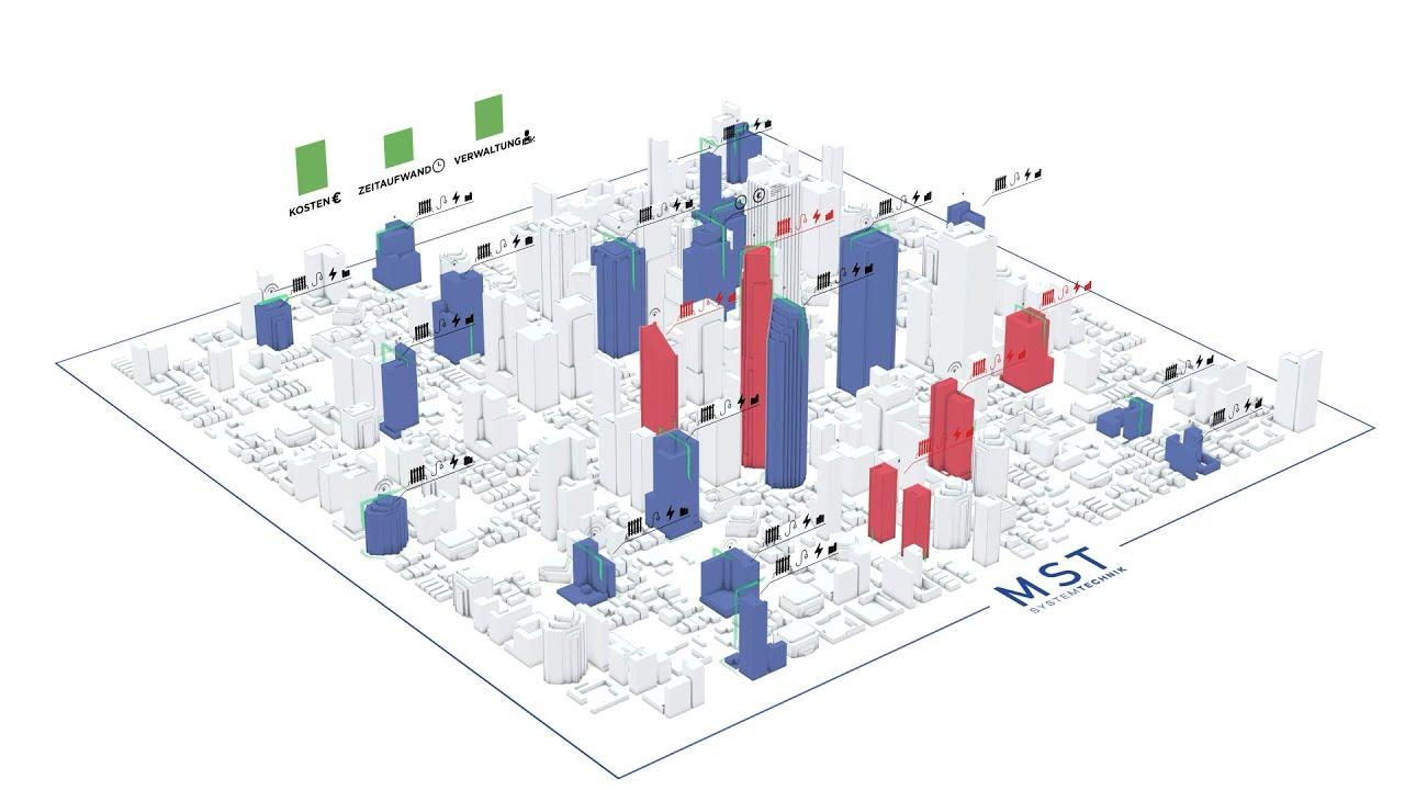 MST Systemtechik