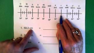 Metric Unit Conversion:  Moving the Decimal