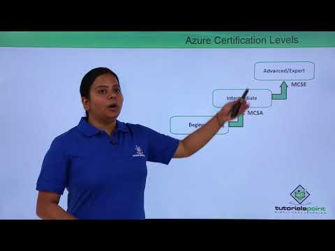 Azure - AWS Certification Levels - YouTube