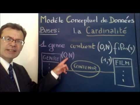 MERISE 35: Cardinalité mcd de la méthode merise avec exemple notations et règles