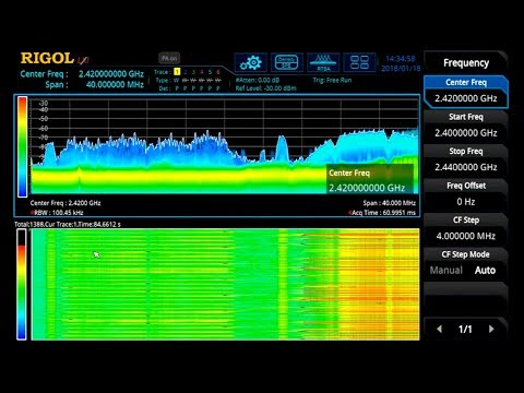 Spectrum Monitoring with a Real-Time Spectrum Analyzer