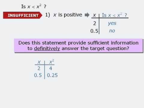 An Overview of GMAT Data Sufficiency – Lesson Seven – The Table Method
