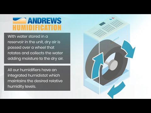 How Humidification hire works