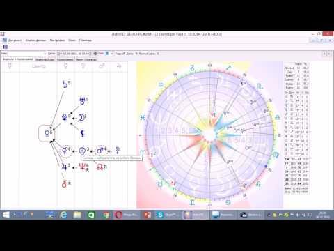 Каббалистическая астрология часть 3