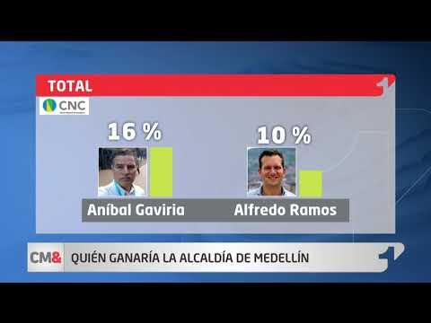 ¿Quien ganara la Alcaldia de Medellin?: Encuesta del CNC para CMI