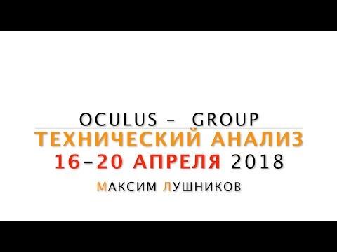 Технический обзор рынка Форекс на неделю: 16.04.2018 - 20.04.2018 от Максима Лушникова