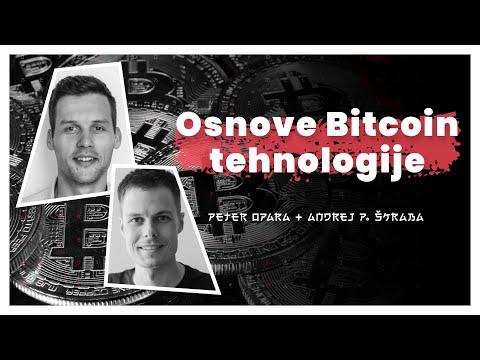 Brokeri binarnih opcija u Hrvatskoj