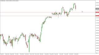 DAX30 Perf Index Dax Technical Analysis for February 27 2017 by FXEmpire.com
