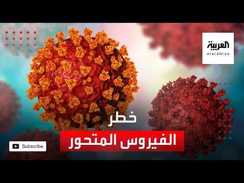العرب اليوم - شاهد: مخاطر  الفيروس المتحور ومقارنة شراسته مع  الأصلي