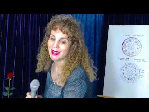 Upang mawala ang timbang sa 30 araw na may Jillian Michaels review ng video