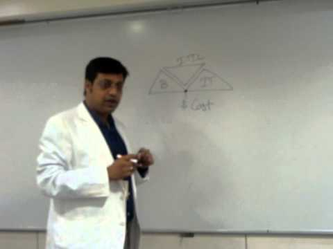 Who Should Do ITIL Certification? | ITIL Training Target Audiences ...