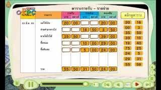 สื่อการเรียนการสอน การบันทึกรายรับรายจ่าย ป.3 คณิตศาสตร์