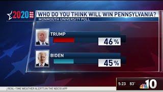 'Secret Trump Vote?' Monmouth Poll Highlights Worry Among Pa. Biden Supporters | NBC10 Philadelphia
