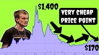 I'm Buying Ethereum NOW!! | Here Is Why  [ Ethereum 2.0 ]
