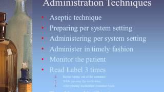 Medication Administration Safety