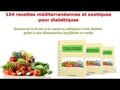Médicaments pour le diabète glidiab