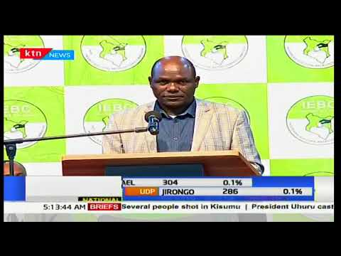 IEBC chair Wafula Chebukati made revelation that 48% of registered voters cast their votes yesterday