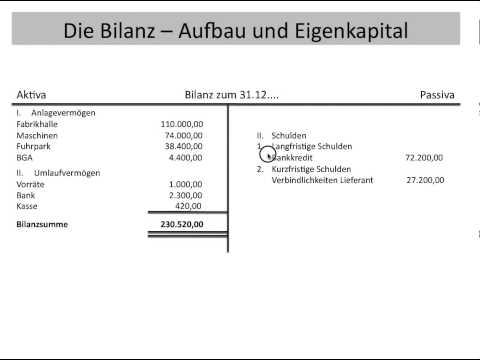 Commerzbank faktor