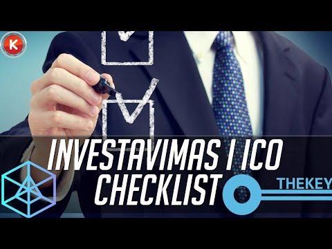 Kaip sutrumpinti akcijų pasirinkimo sandorius