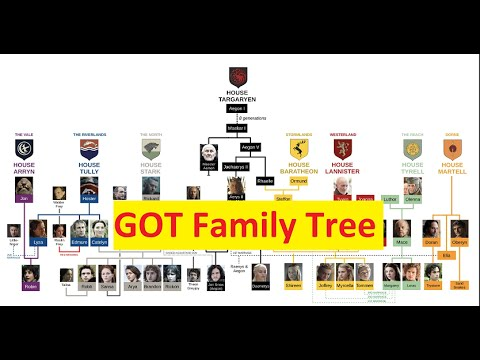 Download Game Of Thrones Family Tree Mp4 3gp Fzmovies