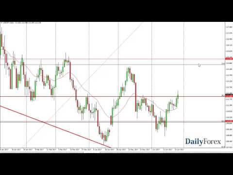 USD/JPY and AUD/USD Forecast — June 28th 2017