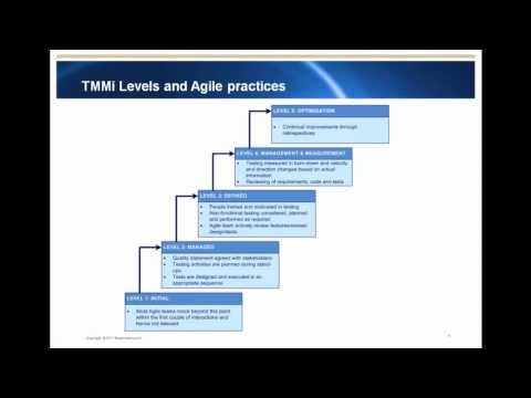 The Test Maturity Model integration (TMMi) and Agile