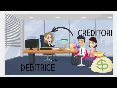 DIRITTO COMMERCIALE Contratti bancari