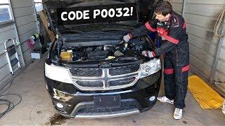 código dtc p0032 - Kênh video giải trí dành cho thiếu nhi - KidsClip Net