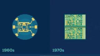 Bản sao của Quantum Computers Explained – Limits of Human Technology