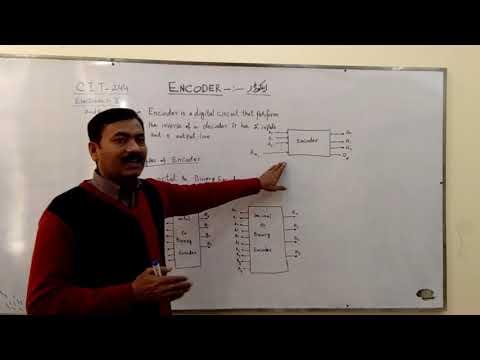 Aplicație mobilă cu opțiuni binare