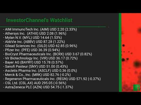 InvestorChannel's Covid-19 Watchlist Update for Monday, Se ... Thumbnail
