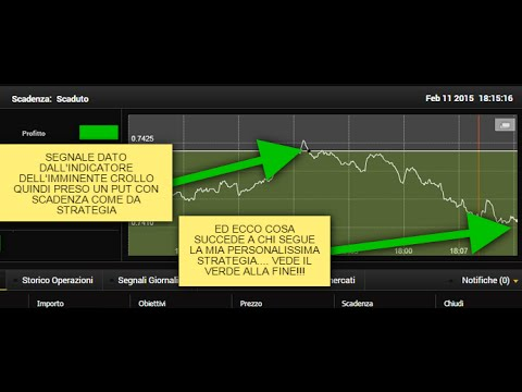 Signal alert binary option