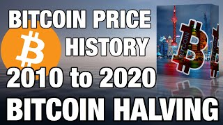 Cryptocurcy Price History in INR