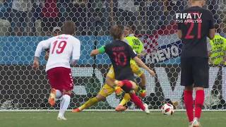 Goalkeeper Analysis - Penalty Saves Clip 4 - FIFA World Cup™ Russia 2018