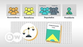 Entenda como funciona o processo eleitoral brasileiro