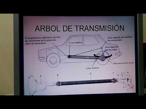 ejes y arboles de transmision