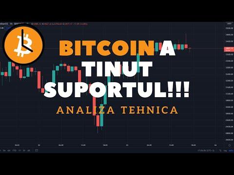 Robinet bitcoin xapo