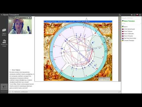 Гороскоп на 2017 от астролога василисы володиной