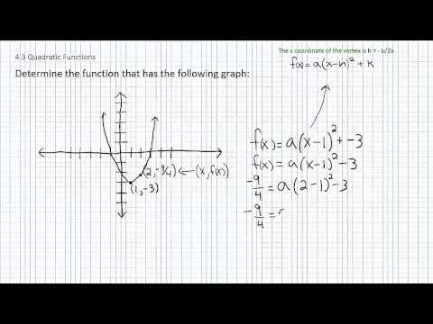 Graphing Quadratic Functions p4