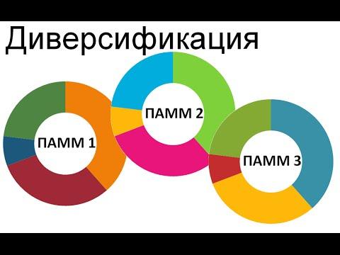 Топ дилинговых центров форекс в россии