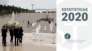 Ver vídeo Santuário de Fátima