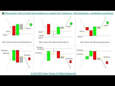 Best binary trading signals provider