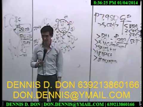 AIM Global English Presentation – OPP For International