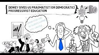 John Dewey   What is Pragmatism   Whiteboard Video