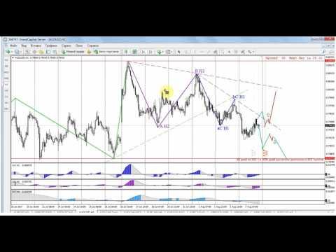 Волновой анализ основных валютных пар 04 августа - 10 августа 2017