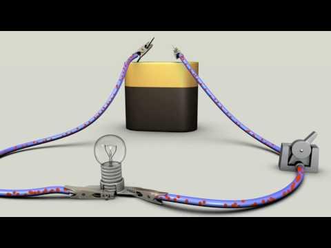 Stromfluss mit Batterie, Schalter und Glühlampe